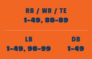 New NFL Number Ranges